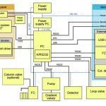 Flow-diagram-Pride-of-Drug-Discoverer